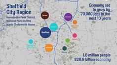 Sheffield City Region visualisation