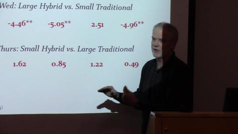Thumbnail for entry What is gained and what is lost when parts of large lecture courses are moved online? ZOLE and CTL Forum: Hybrid vs. Traditional Lecture Format in Introductory Microeconomics (Part 1 of 3)
