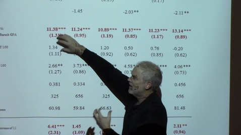 Thumbnail for entry What is gained and what is lost when parts of large lecture courses are moved online? ZOLE and CTL Forum: Hybrid vs. Traditional Lecture Format in Introductory Microeconomics (Part 2 of 3)