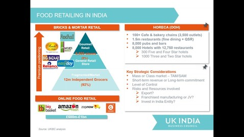 Thumbnail for entry Opportunities in India's Food and Drink Market