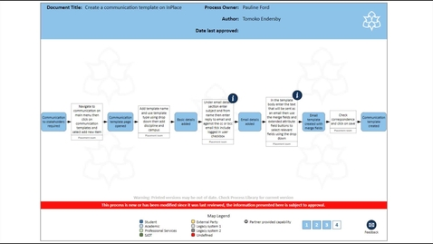 Thumbnail for entry Create a communication template and add a standard attachment on InPlace