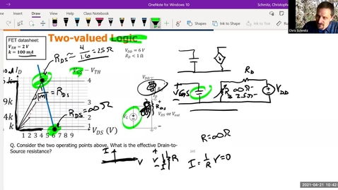 Thumbnail for entry Lecture 24 - MOSFETs part II