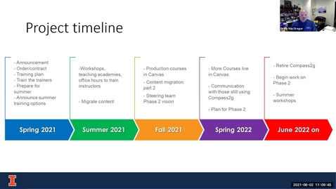 Thumbnail for entry 2D - Moving to the Canvas LMS - What You Need to Know - Spring 2021 IT Pro Forum