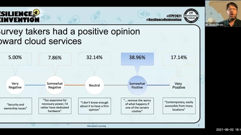 Thumbnail for entry 6C - Cloud Advisory survey results - obstacles to cloud adoption - Spring 2021 IT Pro Forum