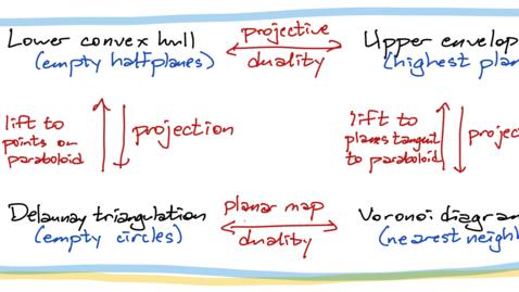 Thumbnail for entry 15. Power diagrams, anti-Voronoi diagrams, and 3D convex hulls