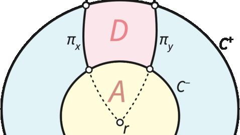 Thumbnail for entry 14. Planar separators