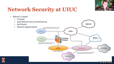Thumbnail for entry 1E - Protecting the Campus Network with Zeek and Null Routing - Spring 2021 IT Pro Forum