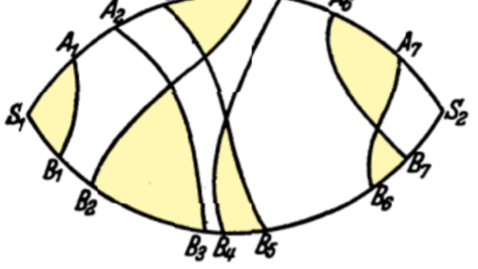 Thumbnail for entry 8. Curve homotopy and curve invariants