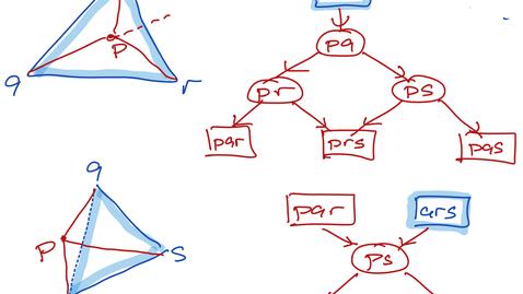 Thumbnail for entry 14. Randomized incremental analysis
