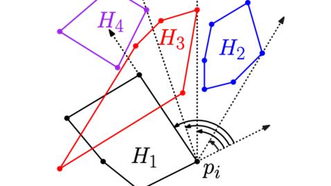 Thumbnail for entry 2. More Convex Hulls