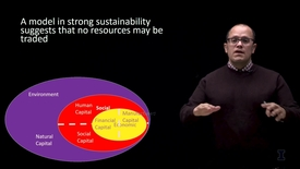 Thumbnail for entry The Basics of Sustainability