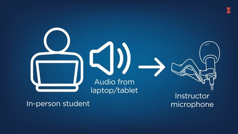 Thumbnail for entry Managing Students' Audio in the Classroom