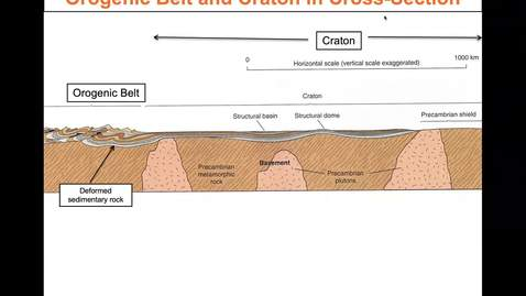 Thumbnail for entry April 20 Lecture (Geology of Illinois) - GEOL 333