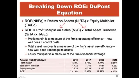 Thumbnail for entry DuPont Equation for Return on Equity