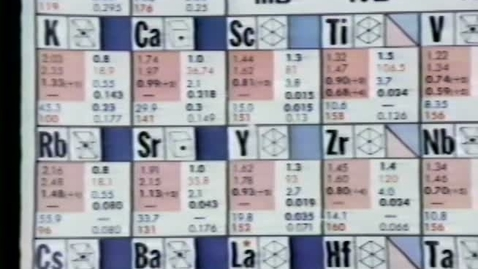 Thumbnail for entry Periodic Properties of the Elements