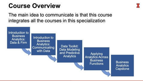 Thumbnail for entry Business Analytics Capstone - Ashish Khandelwal - Course Overview