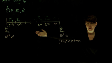 Thumbnail for entry 17 PN Multigroup Equations