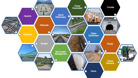 Thumbnail for entry ITRC April 2021 Seminar on Building Information Modeling (BIM) for Transportation Infrastructures