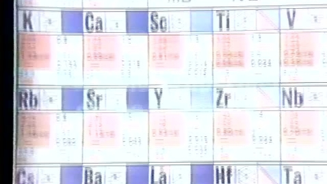 Thumbnail for entry Periodic Properties of the Elements 3. March 03, 1977