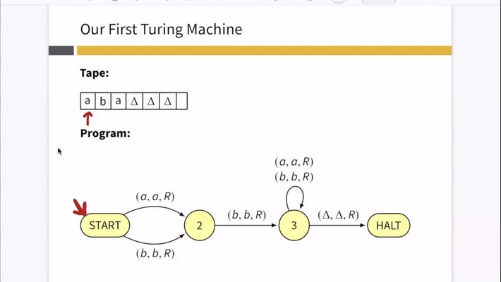 Chapter 19: Turing Machines (Part 2) [Apr 15] [CSCI 340.50A]