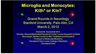 Brain Microglia and Blood Monocytes: Kith or Kin