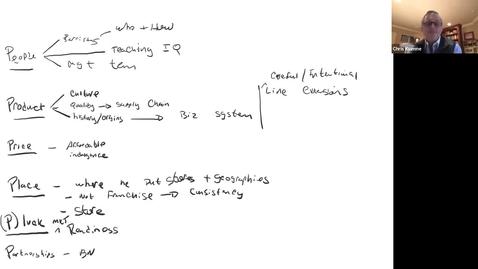 Thumbnail for entry Inside the Classroom | High-Tech Entrepreneurship with Professor Chris Kuenne (Bonus Content)