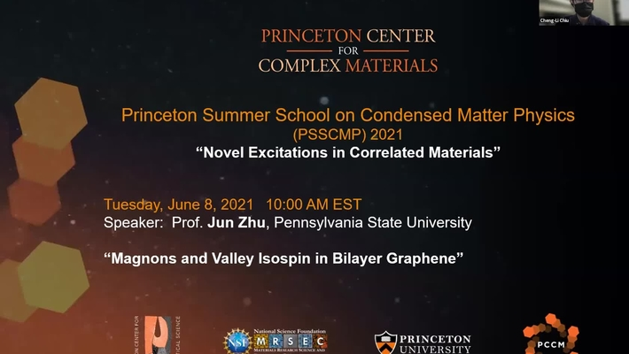 Magnons and Valley Isospin in Bilayer Graphene