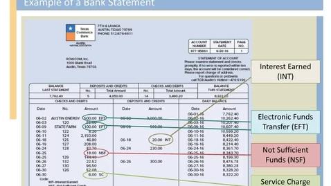 Thumbnail for entry ACCT7000_M9L4 Bank Reconciliationrec3