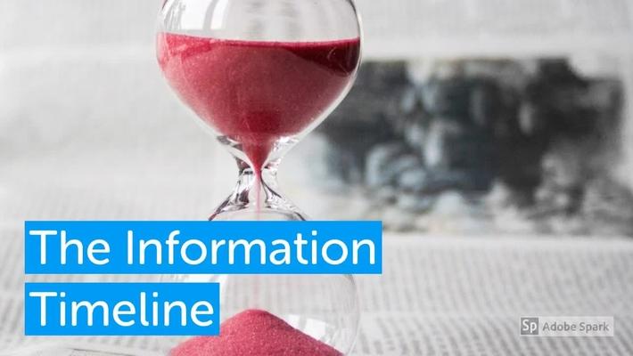 The Information Timeline