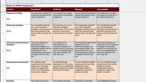 Thumbnail for entry Understanding Rubrics for Undergraduates