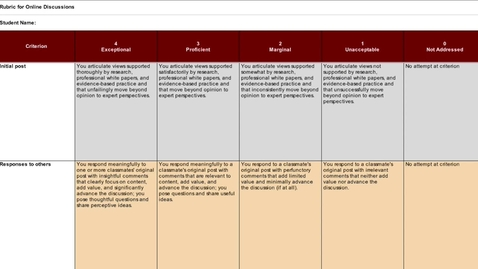 Thumbnail for entry Understanding Grading Rubrics