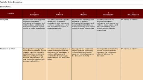 Thumbnail for entry Understanding Grading Rubrics
