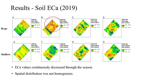 Thumbnail for entry VEN290 Proximal EC sensing in vineyards - PhD Exit Seminar by Cliff Yu (June 2 2020)