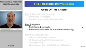 Thumbnail for entry HYD151: Groundwater Measurement, part 2
