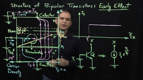 Thumbnail for entry Bipolar Transistors (Part 5: Early Effect)