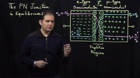 Thumbnail for entry PN Junction (Part 2: Equilibrium)