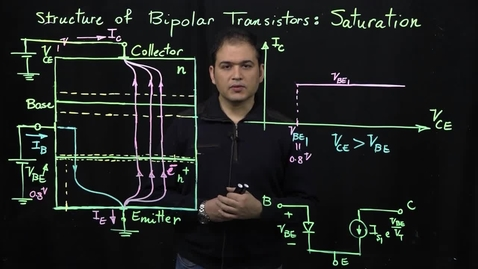 Thumbnail for entry Bipolar Transistors  (Part 6: Saturation Mode)