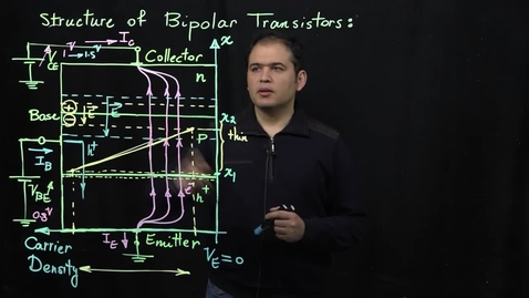 Thumbnail for entry Bipolar Transistors (Part  4: Base and Emitter Currents)