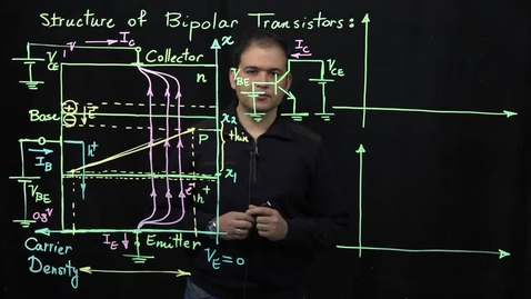 Thumbnail for entry Bipolar Transistors  (Part 3: I/V Curves)
