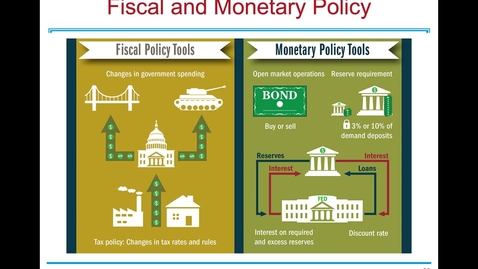 Thumbnail for entry ECN 1B:  Lecture 12 - Monetary and Fiscal Policy in the AD/AS Model (Part 2 of 3)