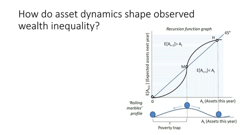 Thumbnail for entry ARE/ECN 115A:  Clarification of asset dynamics and recursion functions