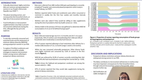 Thumbnail for entry UFWH 2021 - Taryn Smith_Strategies to increase micronutrient intakes among Laotian women adhering to traditional postpartum dietary restrictions