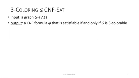 Thumbnail for entry ECS 220 2a:4.2-1 3-Coloring reduces to CNF-SAT