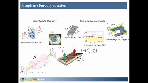 Thumbnail for entry Magnetless Faraday rotation based on graphene strain engineering and optical pumping