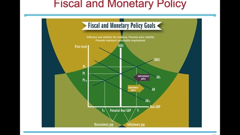 Thumbnail for entry ECN 1B:  Lecture 12 - Monetary and Fiscal Policy in the AD/AS Model (Part 3 of 3)