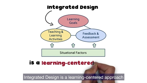 Thumbnail for entry Situational Factors for Learning (Integrated Design)