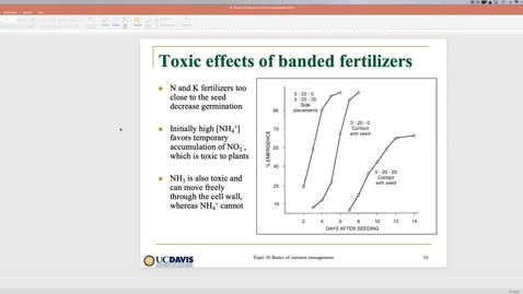Thumbnail for entry Fundamentals of Nutrient Management Ch 10 (Part 2) May 19 Lecture
