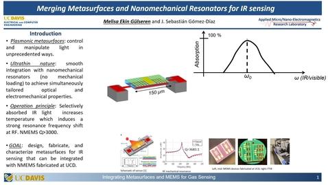 Thumbnail for entry Merging Metasurfaces and Nanomechanical Resonators for IR sensing