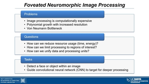 Thumbnail for entry Foveated Neuromorphic Image Processing