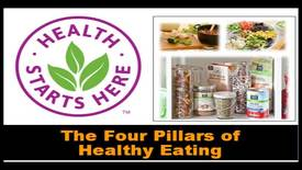 Thumbnail for entry Healthy Eating